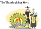 Webquest: The Thanksgiving story | Recurso educativo 34918