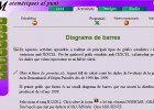Diagrama de barres | Recurso educativo 46205