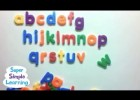 ABC Song | Recurso educativo 106987