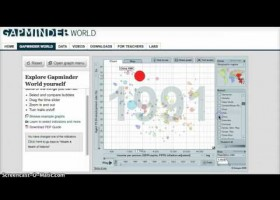 Gapminder mini tutorial | Recurso educativo 109406