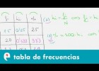 Estadística: tabla de frecuencias | Recurso educativo 109511
