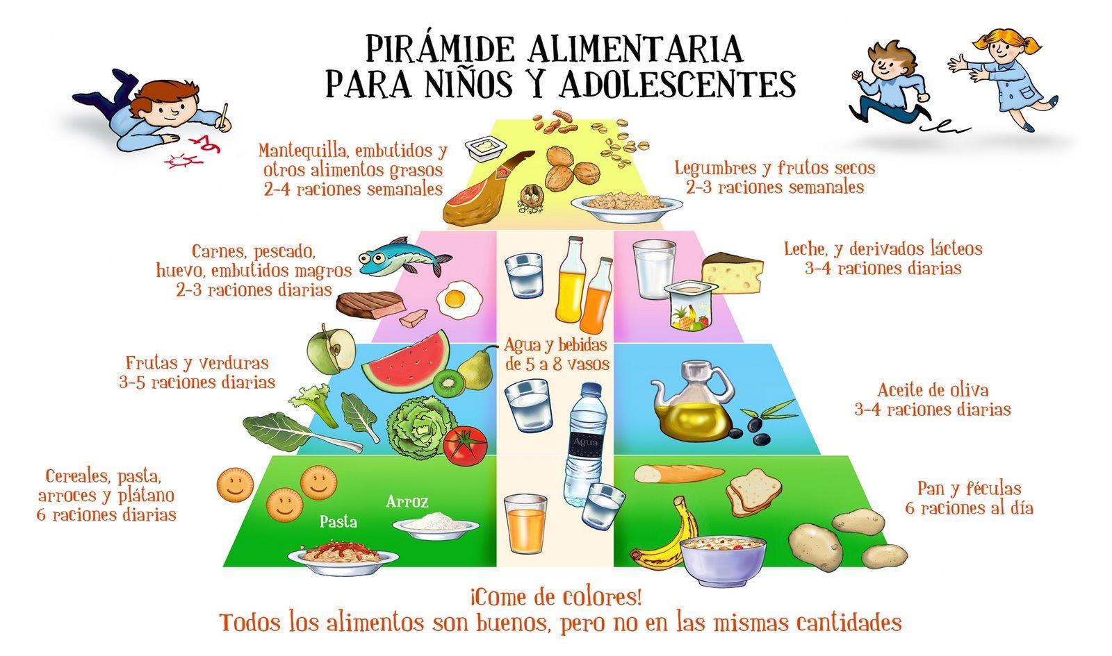 Dietas para rebajar el abdomen